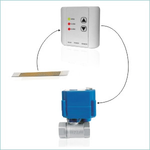 Water leakage detection relay LDW
